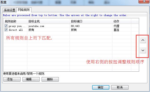 SocksCap64网络规则匹配设置