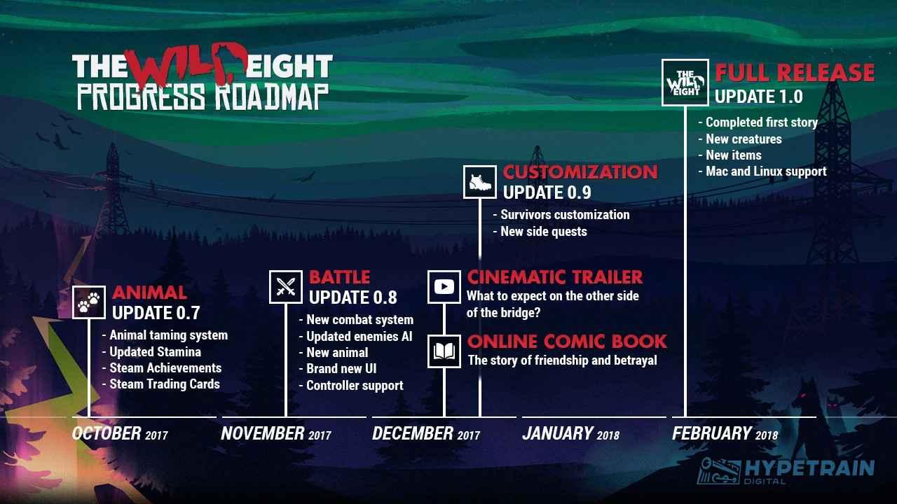 雪山遭難サバイバルゲーム「The Wild Eight」に、動物を手懐けるAnimal Updateが配信