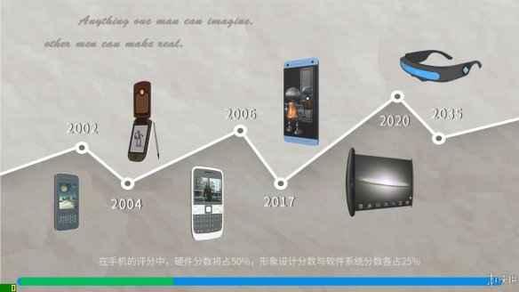 《手機帝國》圖文評測:我們的目標是做大手機