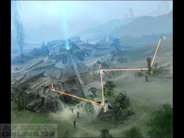 Anarchy Online: Shadowlands