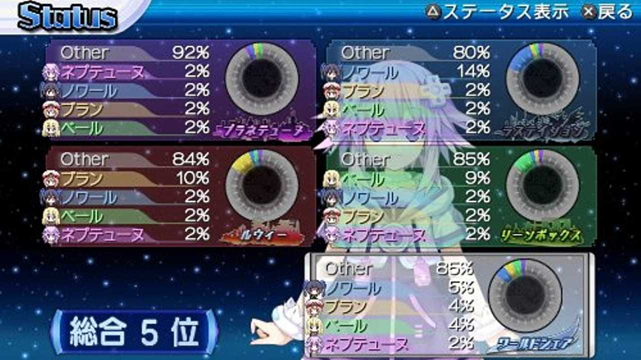Hyperdimension Neptunia PP: Producing Perfection