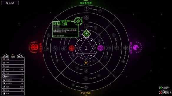 《戰神阿修邏》間單上手攻略+裝備技能介紹+兵種間介+間單難度boss打法