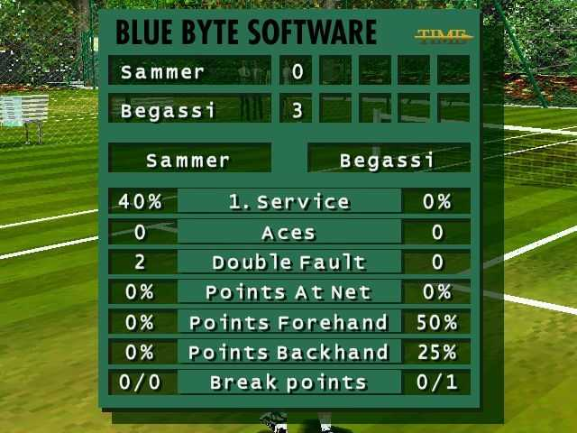 Game, Net & Match!