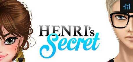 Henri's Secret - Visual novel